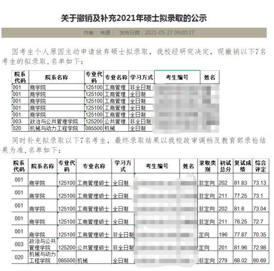 郑州大学补录名单