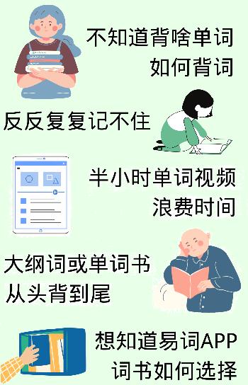 22考研英语背词问题